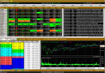 Real Time Stock Quotes Delectable Quote Na Real Time Stock Quote  Zacks